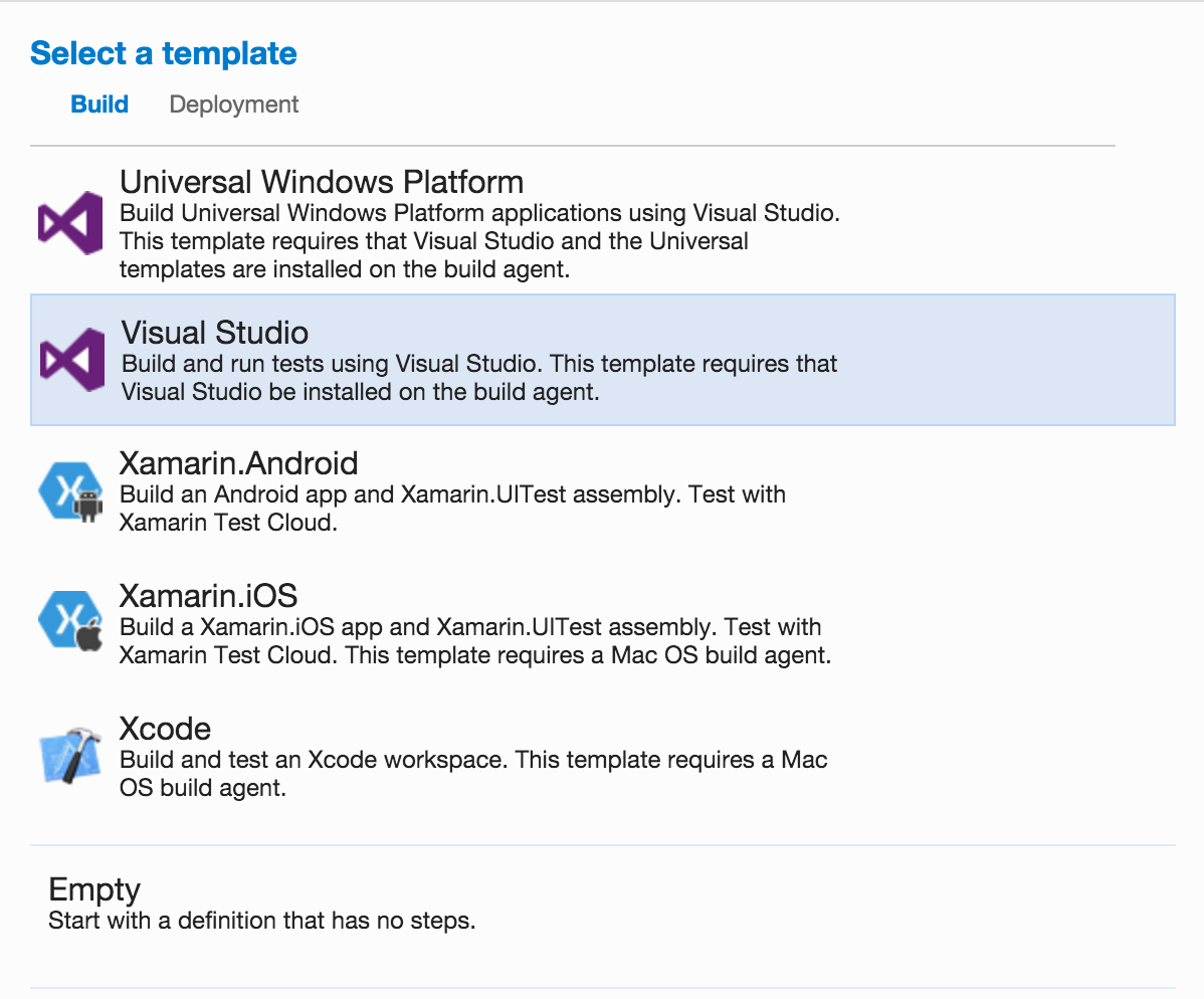 Visual Studio Online and Continuous Integration